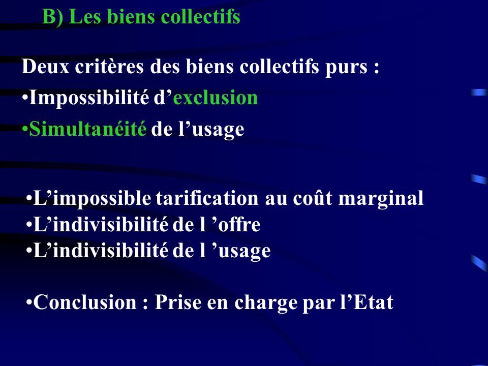B) Les biens collectifs