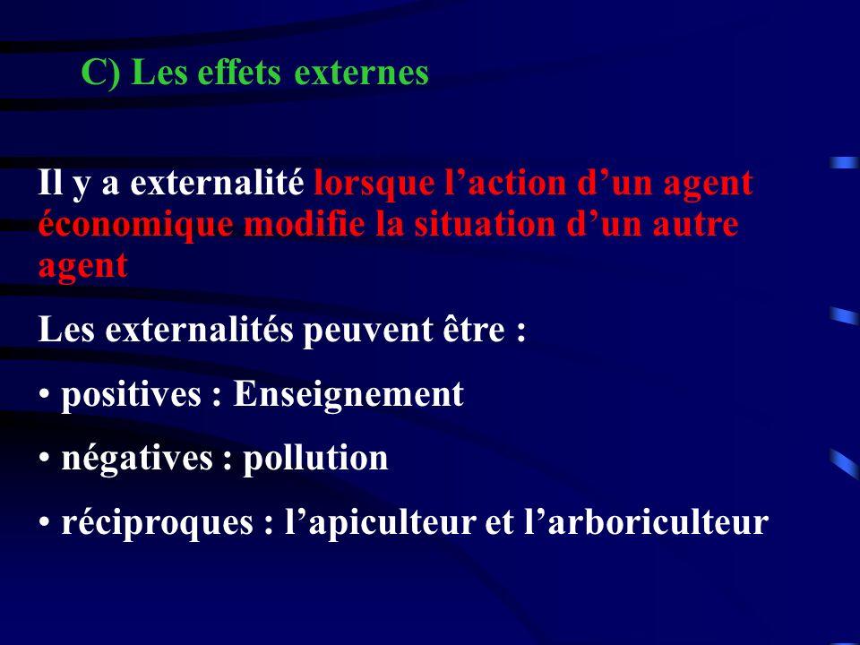 C) Les effets externes Il y a externalité lorsque l'action d'un agent économique modifie la situation d'un autre agent.