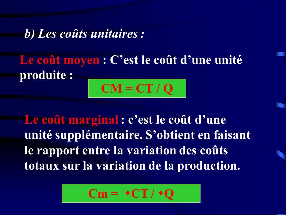 b) Les coûts unitaires :
