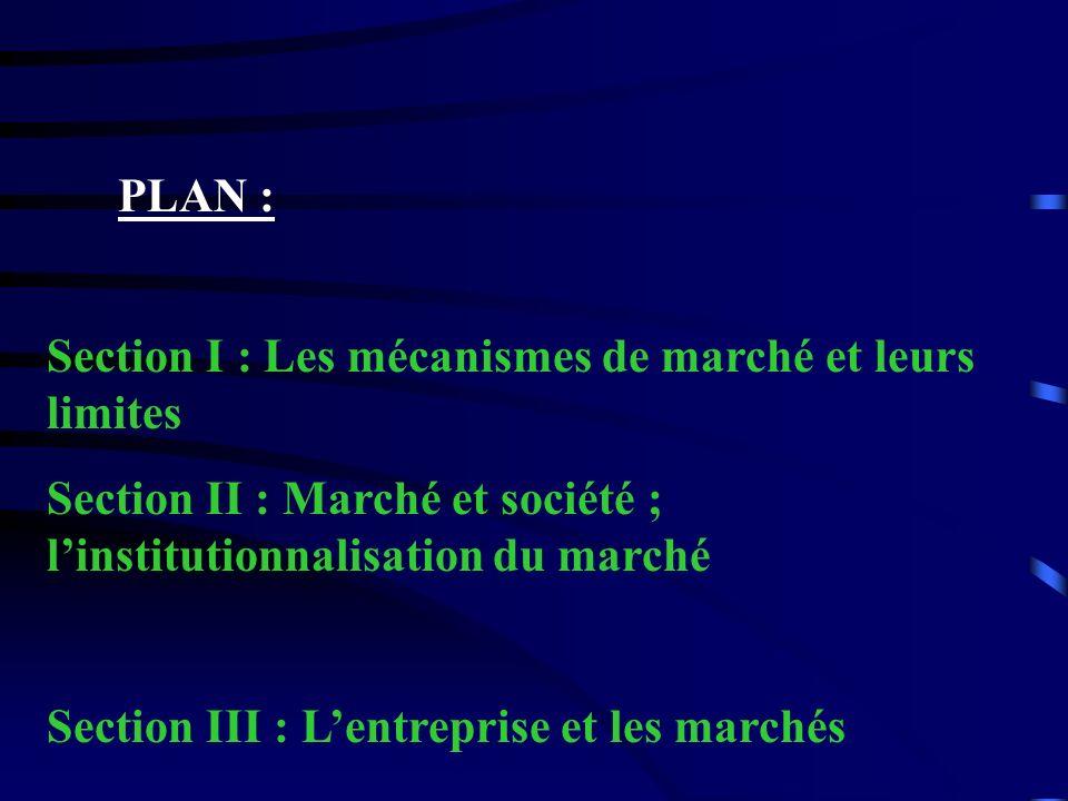 PLAN : Section I : Les mécanismes de marché et leurs limites. Section II : Marché et société ; l'institutionnalisation du marché.