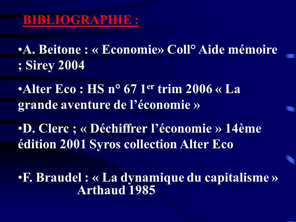 BIBLIOGRAPHIE : A. Beitone : « Economie» Coll° Aide mémoire ; Sirey 2004. Alter Eco : HS n° 67 1er trim 2006 « La grande aventure de l'économie »