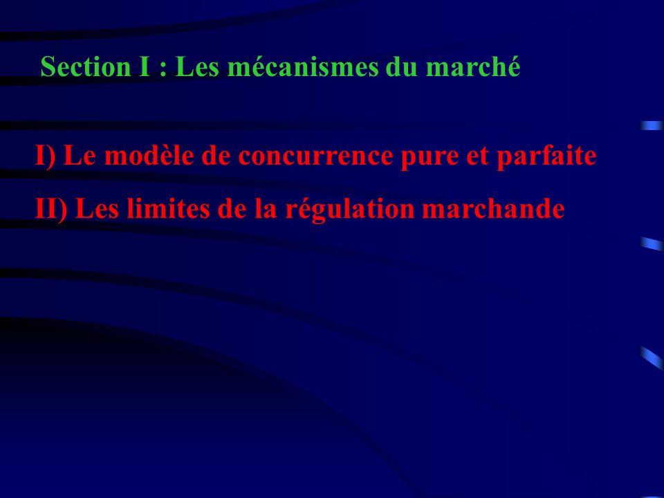 Section I : Les mécanismes du marché