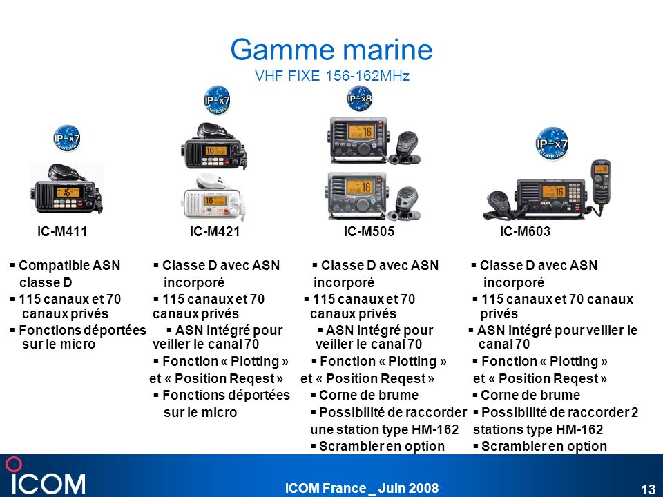 Gamme marine VHF FIXE 156-162MHz