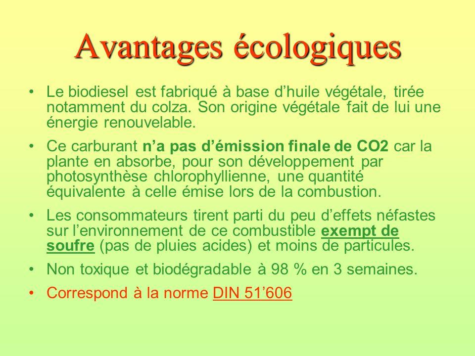 Avantages écologiques