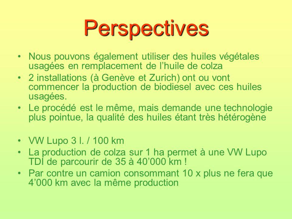 Perspectives Nous pouvons également utiliser des huiles végétales usagées en remplacement de l'huile de colza.