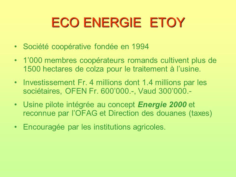 ECO ENERGIE ETOY Société coopérative fondée en 1994