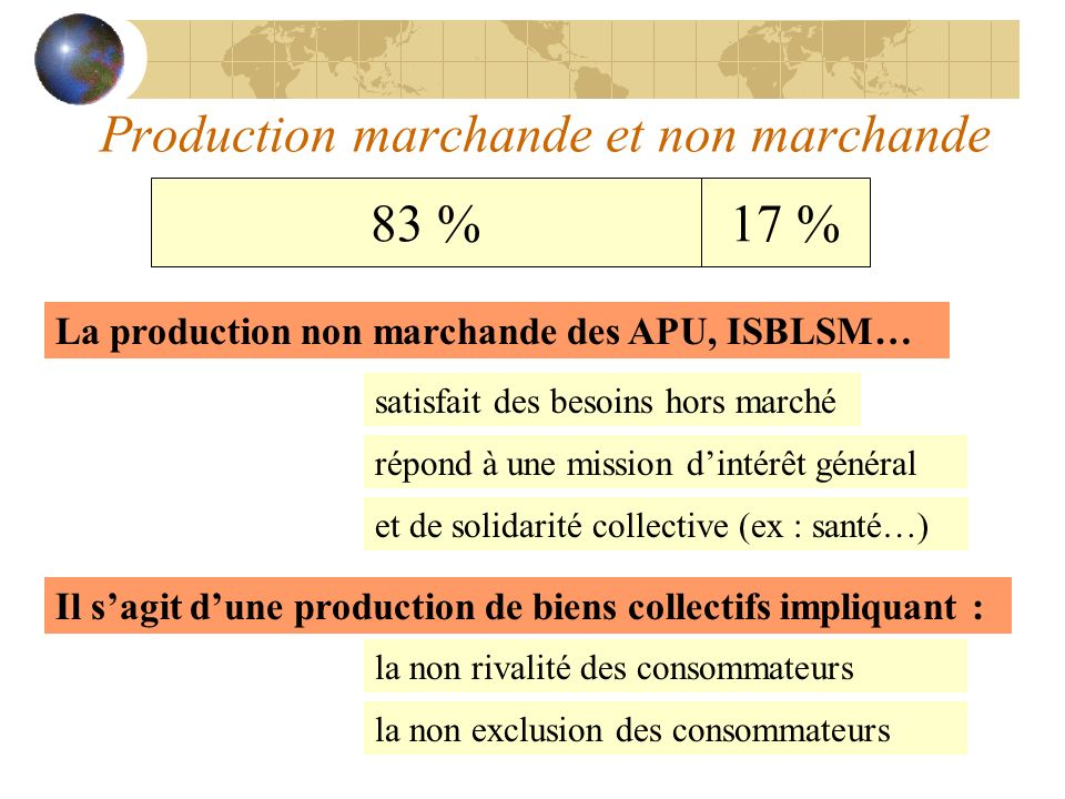 Production marchande et non marchande
