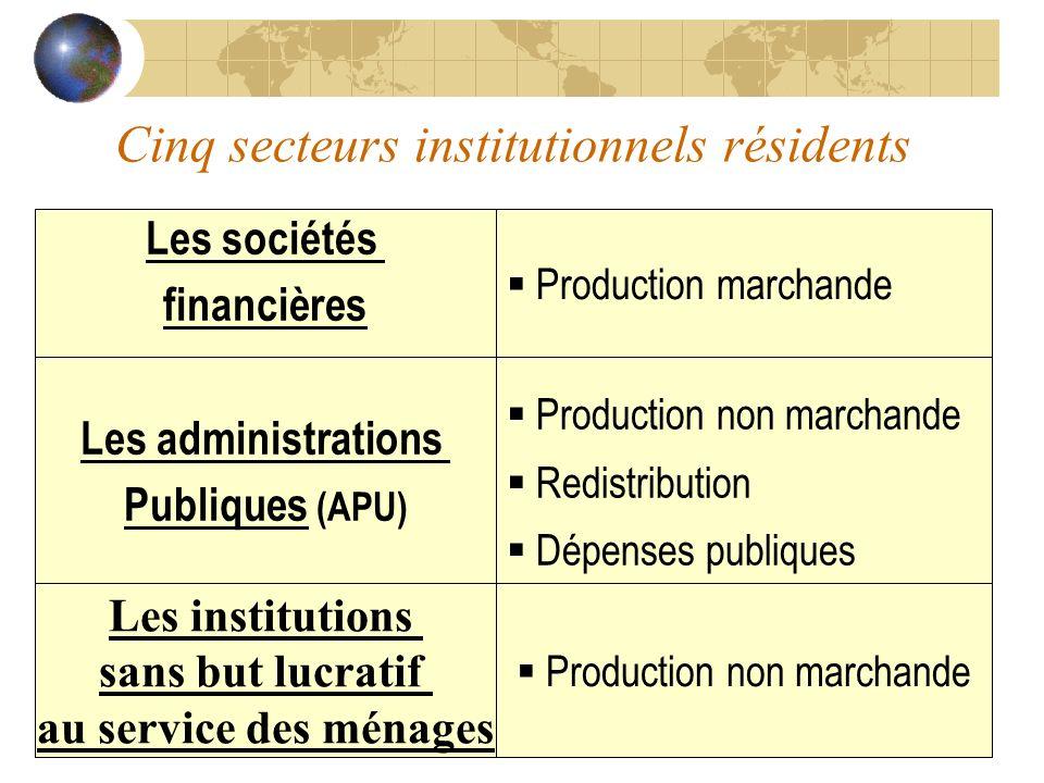 Cinq secteurs institutionnels résidents