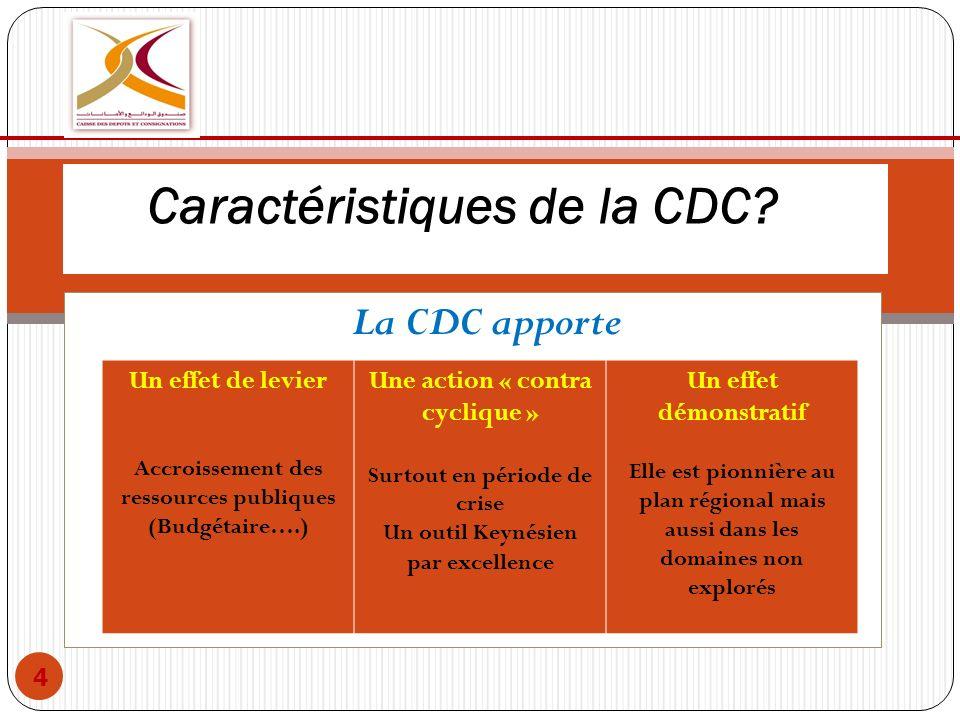 Caractéristiques de la CDC l
