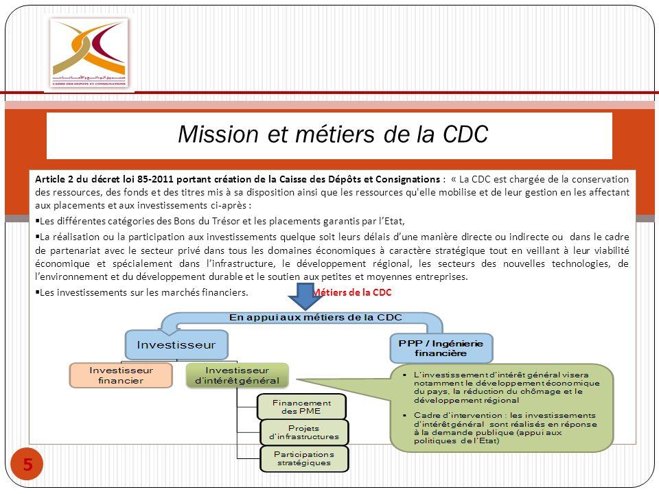 Mission et métiers de la CDC l