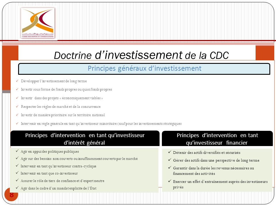 Doctrine d'investissement de la CDC l