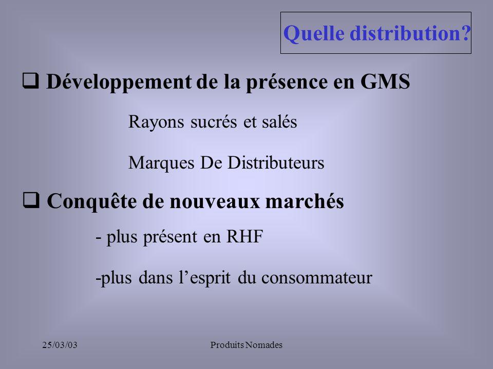 Développement de la présence en GMS