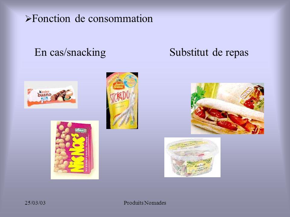 En cas/snacking Substitut de repas Fonction de consommation 25/03/03