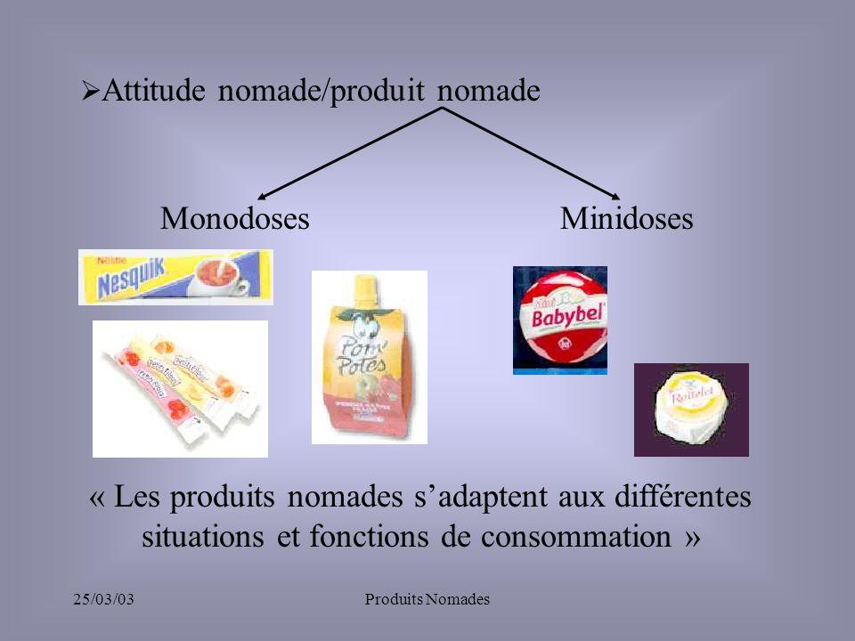 Attitude nomade/produit nomade