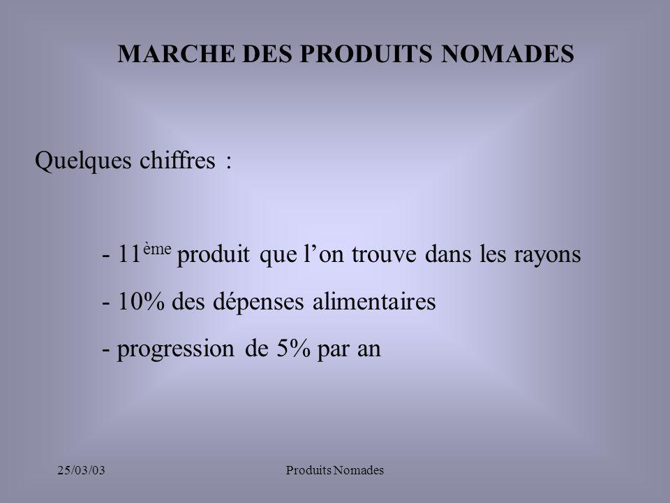 MARCHE DES PRODUITS NOMADES