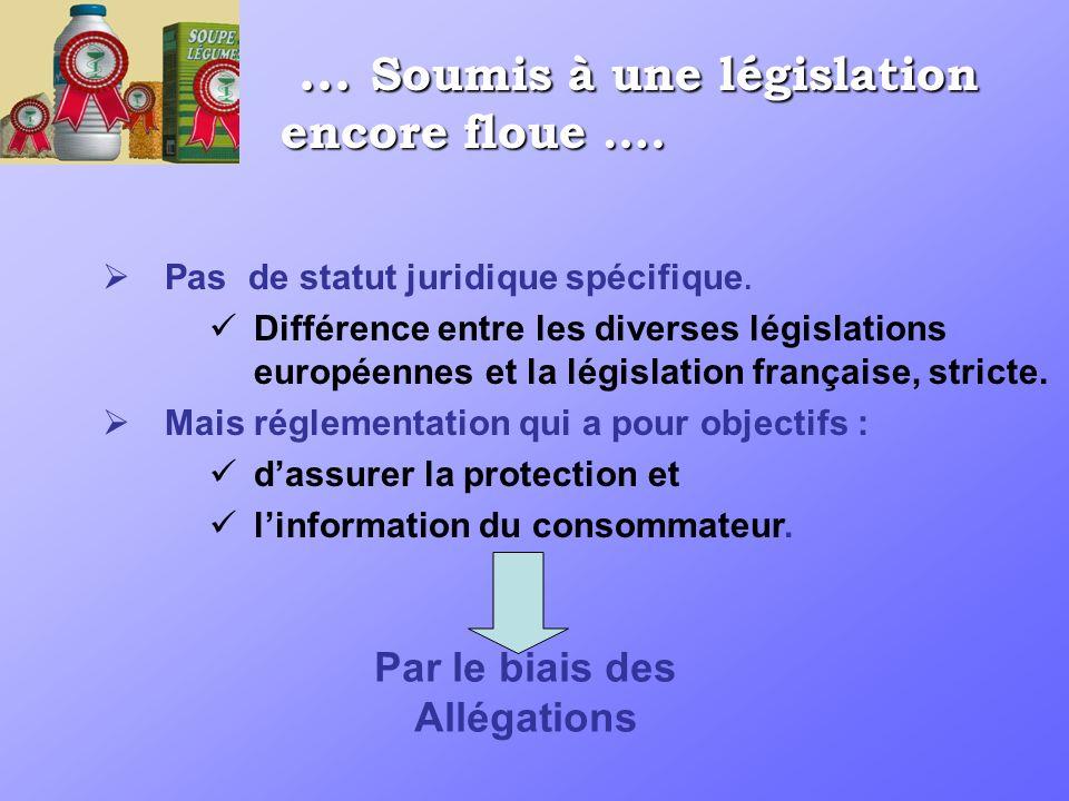 … Soumis à une législation encore floue ….