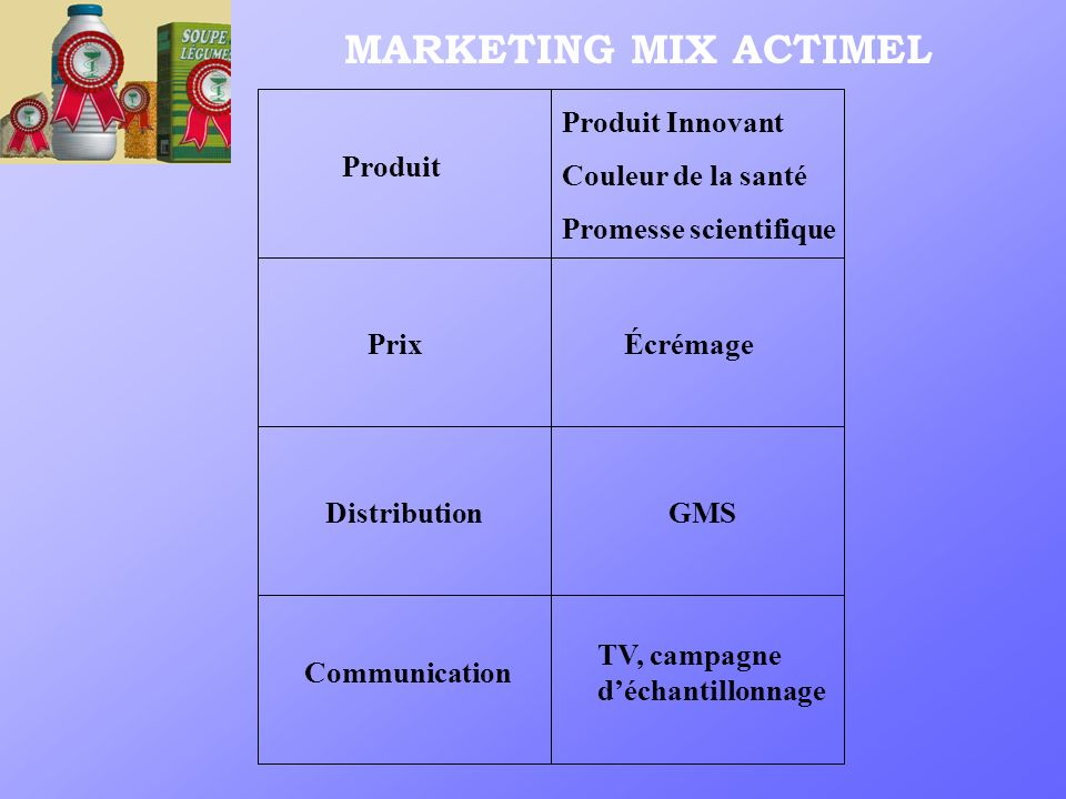 MARKETING MIX ACTIMEL Produit Produit Innovant Couleur de la santé