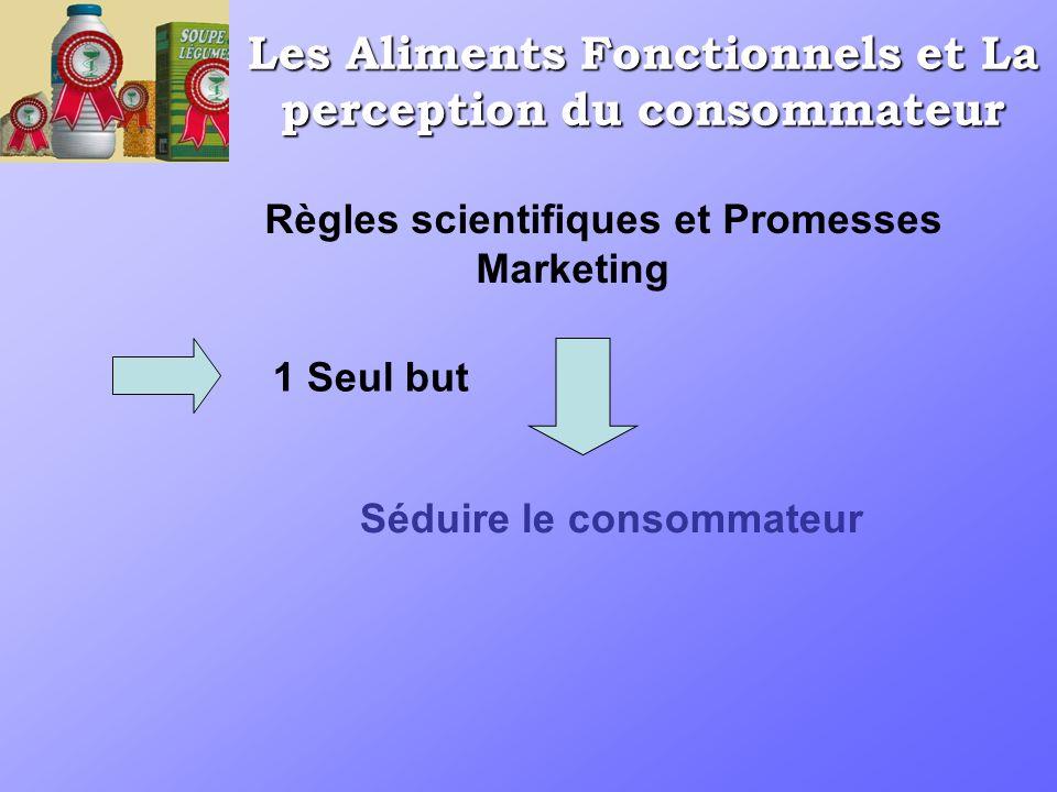 Les Aliments Fonctionnels et La perception du consommateur