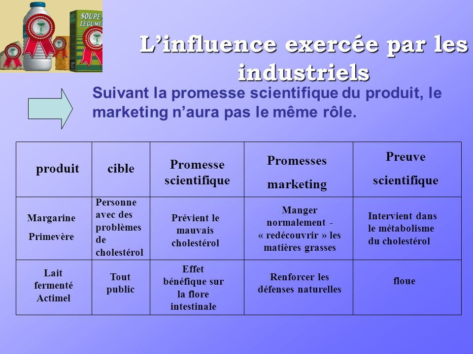 L'influence exercée par les industriels