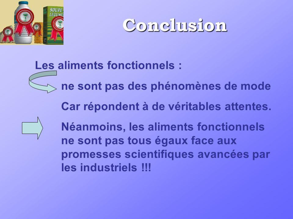 Conclusion Les aliments fonctionnels :