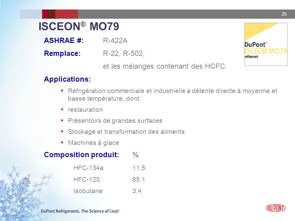 ISCEON® MO79 ASHRAE #: R-422A Remplace: R-22, R-502,