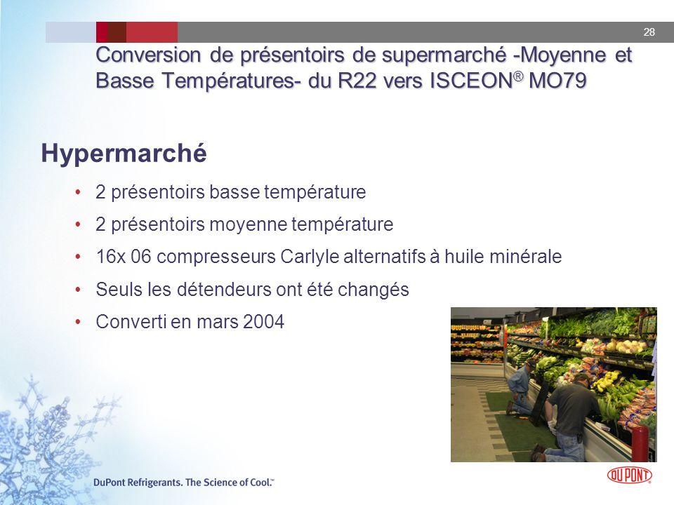 Conversion de présentoirs de supermarché -Moyenne et Basse Températures- du R22 vers ISCEON® MO79