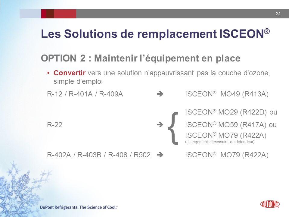 Les Solutions de remplacement ISCEON®