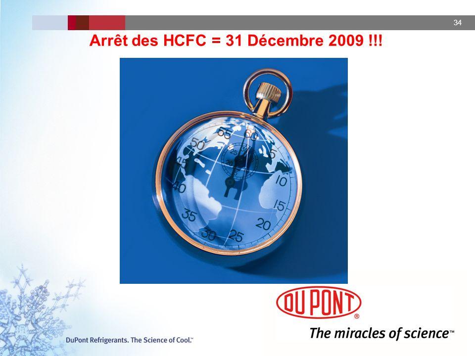 Arrêt des HCFC = 31 Décembre 2009 !!!