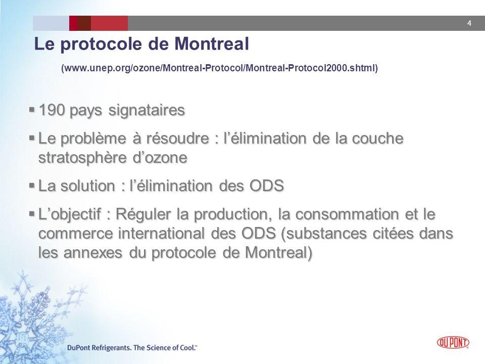 Le protocole de Montreal (www. unep