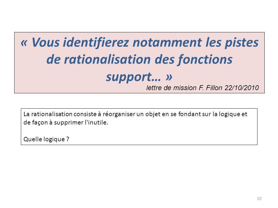 « Vous identifierez notamment les pistes de rationalisation des fonctions support… »
