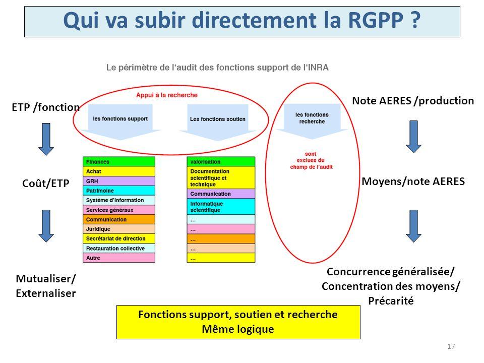 Qui va subir directement la RGPP