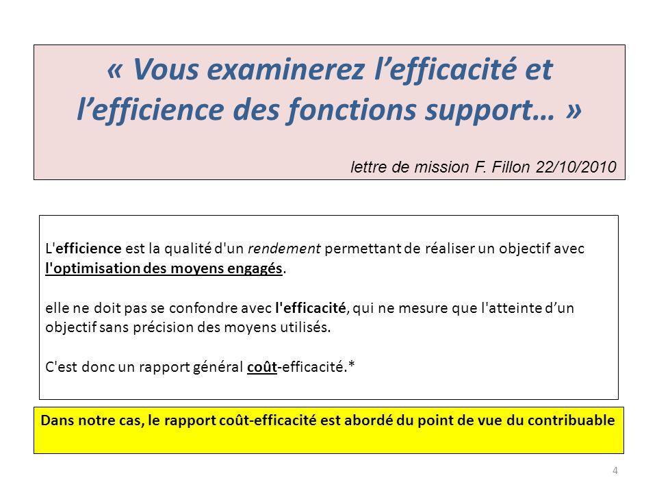 « Vous examinerez l'efficacité et l'efficience des fonctions support… »