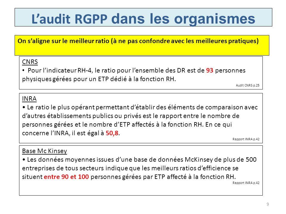L'audit RGPP dans les organismes