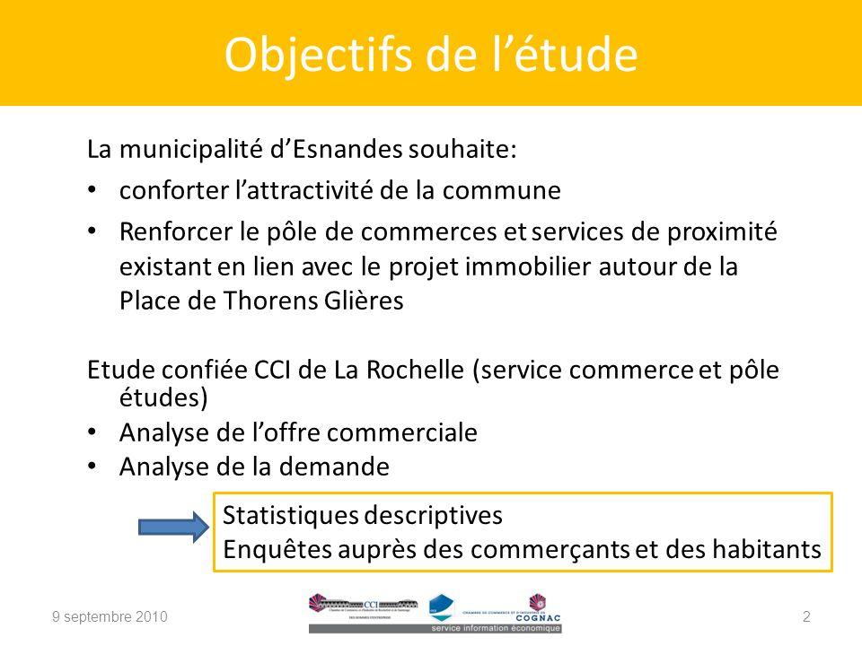 Objectifs de l'étude La municipalité d'Esnandes souhaite: