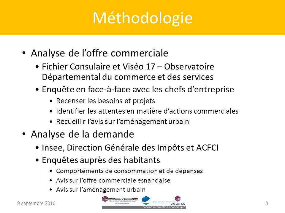 Méthodologie Analyse de l'offre commerciale Analyse de la demande
