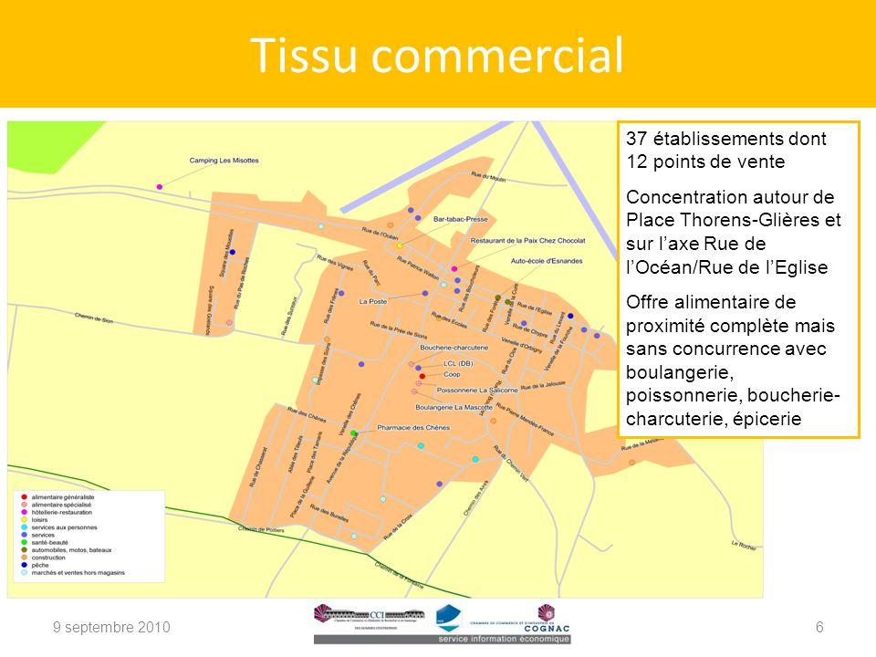 Tissu commercial 37 établissements dont 12 points de vente