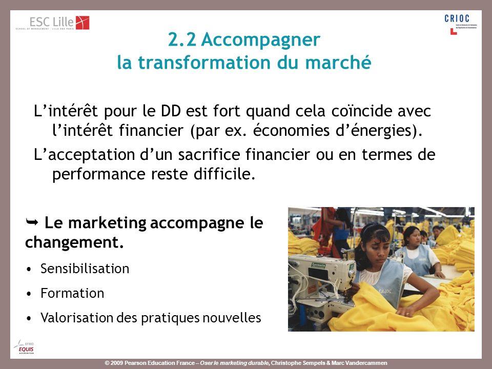 la transformation du marché