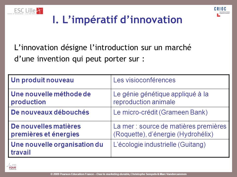 I. L'impératif d'innovation