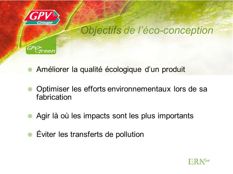 Objectifs de l'éco-conception