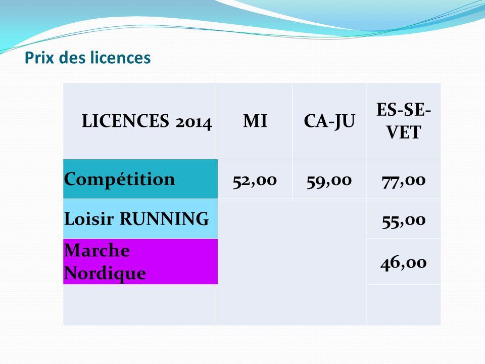 Prix des licences LICENCES 2014. MI. CA-JU. ES-SE-VET. Compétition. 52,00. 59,00. 77,00. Loisir RUNNING.