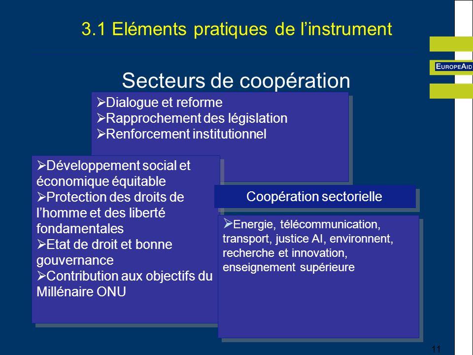 3.1 Eléments pratiques de l'instrument