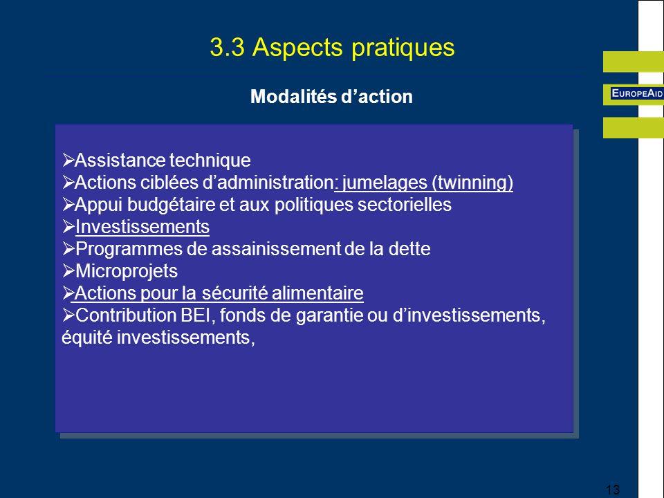 3.3 Aspects pratiques Modalités d'action Assistance technique