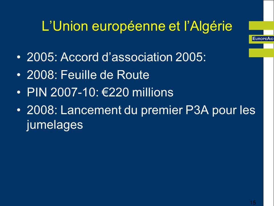L'Union européenne et l'Algérie