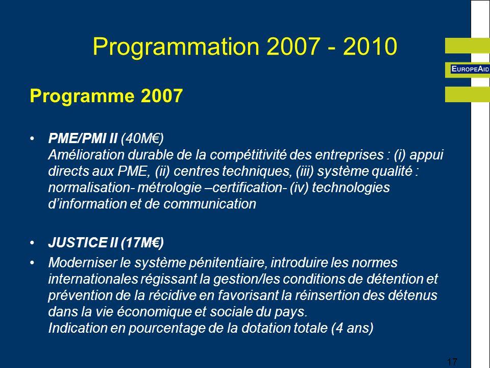 Programmation 2007 - 2010 Programme 2007