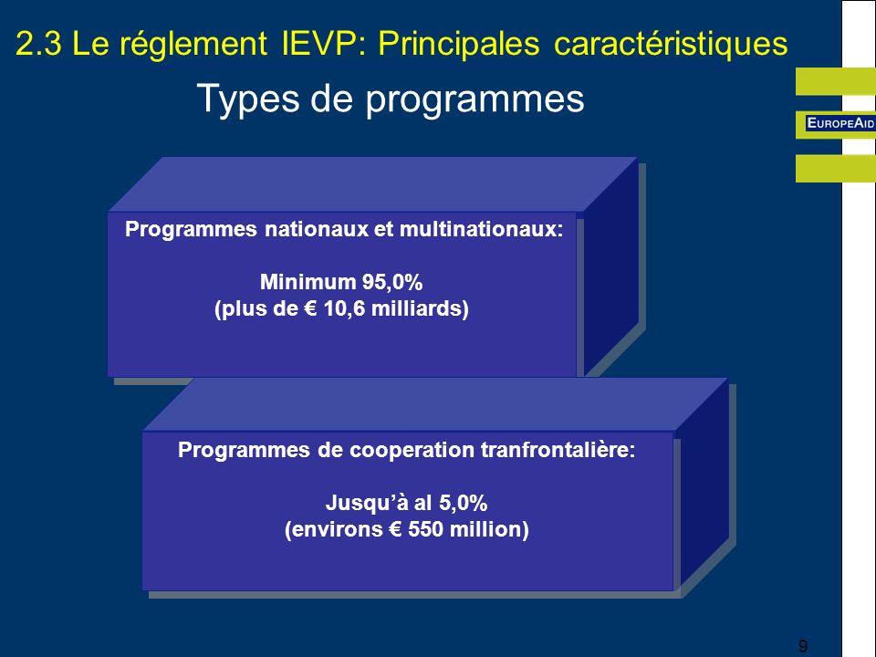 2.3 Le réglement IEVP: Principales caractéristiques