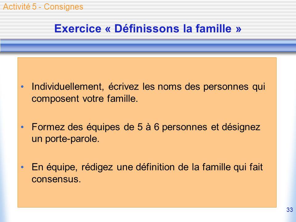 Exercice « Définissons la famille »