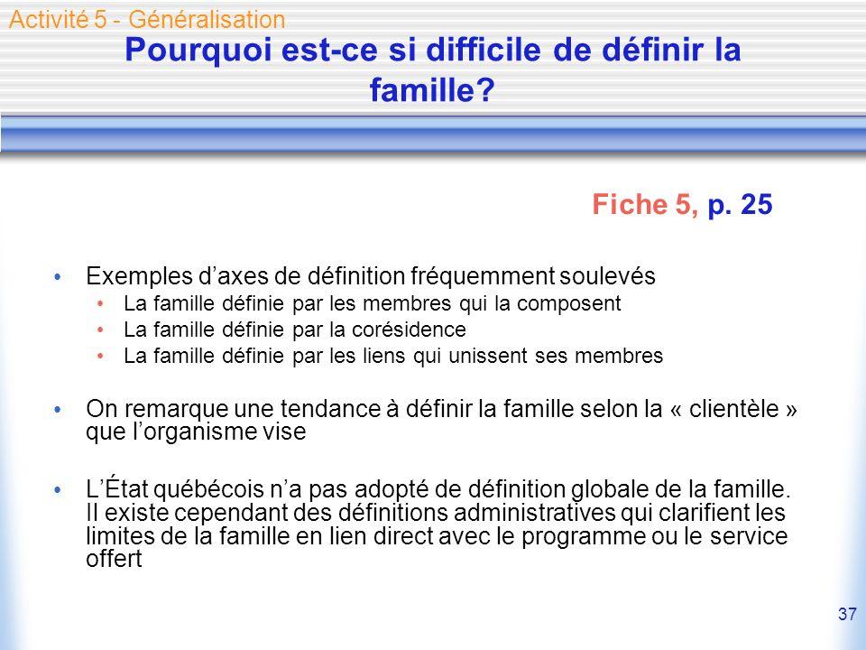 Pourquoi est-ce si difficile de définir la famille