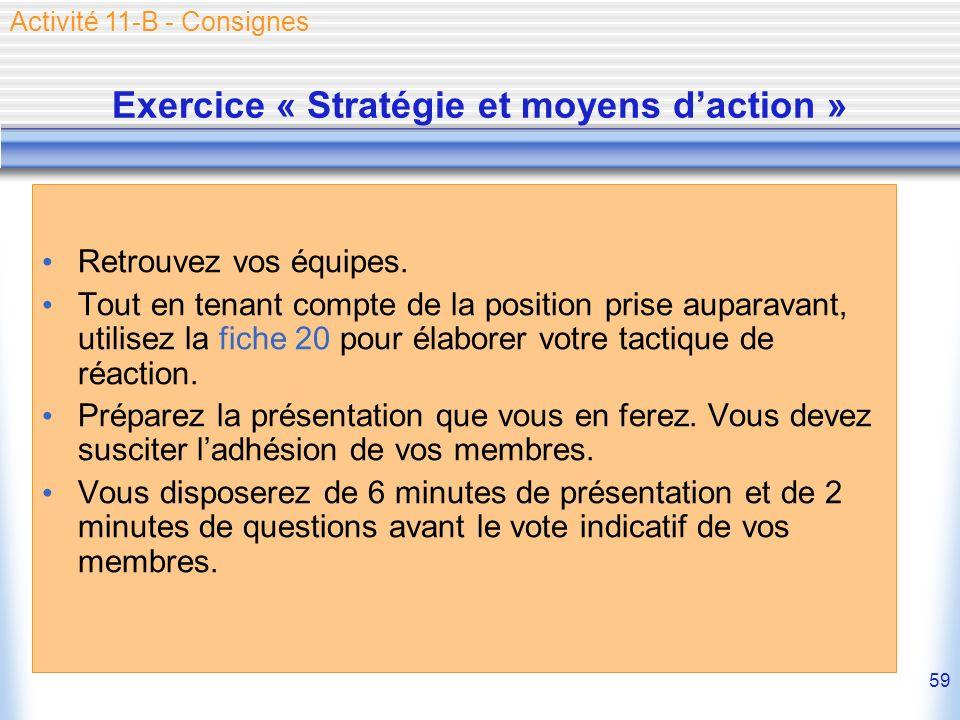 Exercice « Stratégie et moyens d'action »