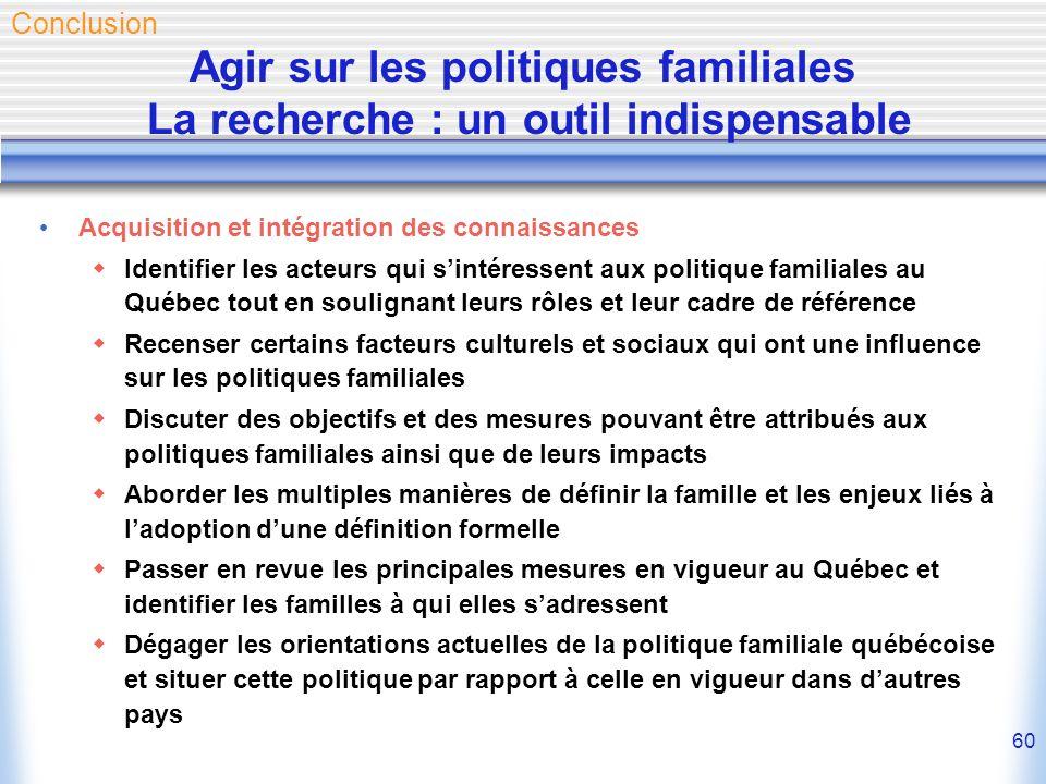 Conclusion Agir sur les politiques familiales La recherche : un outil indispensable. Acquisition et intégration des connaissances.