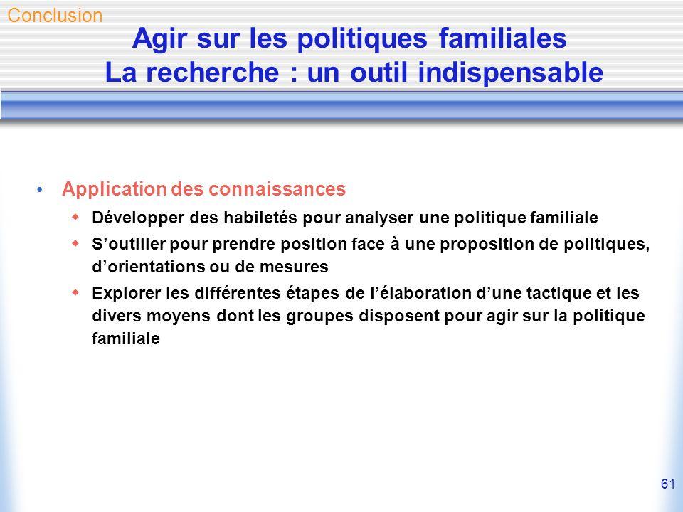 Conclusion Agir sur les politiques familiales La recherche : un outil indispensable. Application des connaissances.